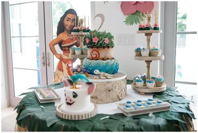 Miami Birhtday Cakes Miamis Best Custom Birthday Cakes